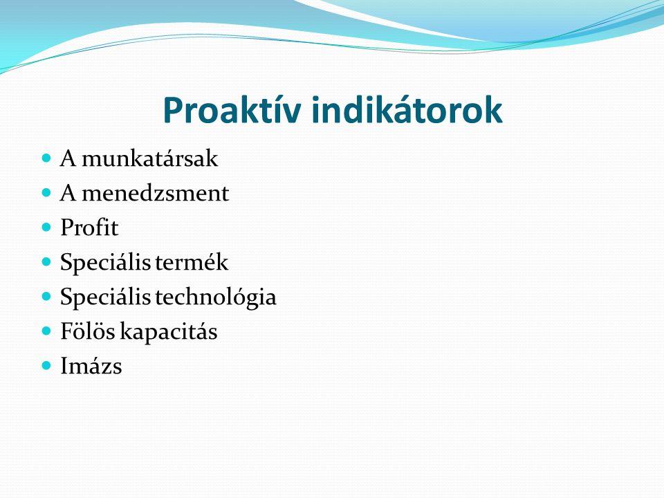 Proaktív indikátorok A munkatársak A menedzsment Profit Speciális termék Speciális technológia Fölös kapacitás Imázs