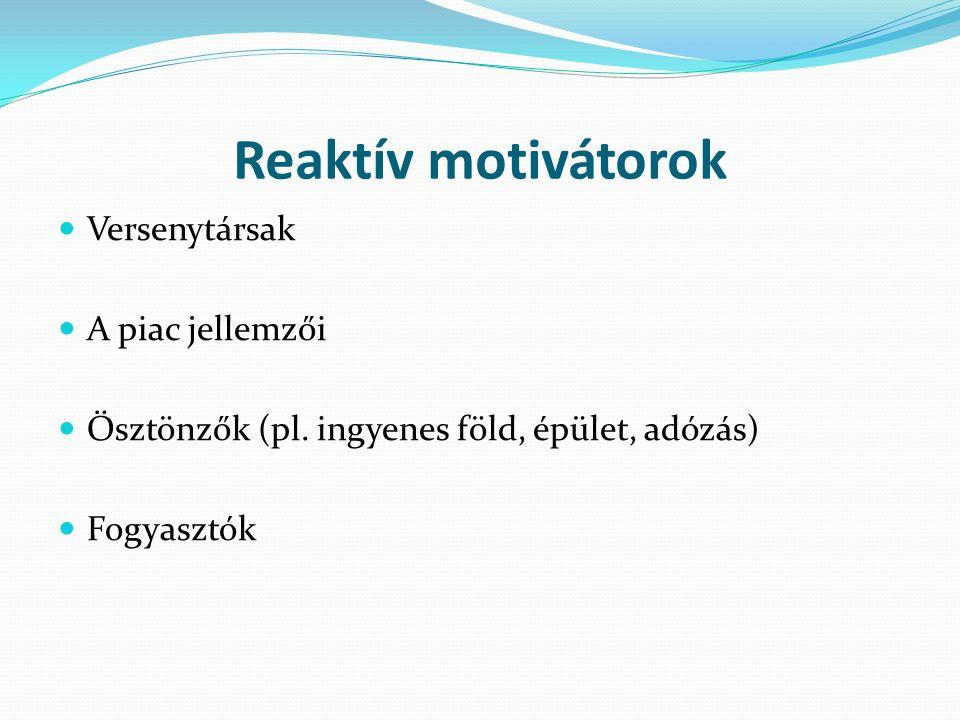 Reaktív motivátorok Versenytársak A piac jellemzői Ösztönzők (pl.