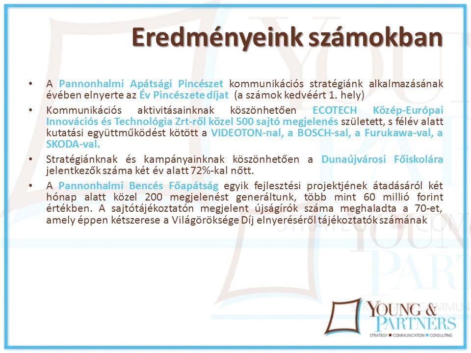 Eredményeink számokban A Pannonhalmi Apátsági Pincészet kommunikációs stratégiánk alkalmazásának évében elnyerte az Év Pincészete díjat (a számok kedvéért 1.