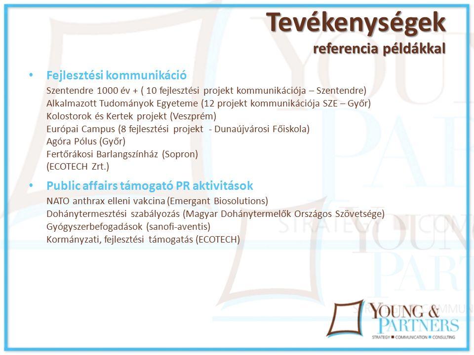 Tevékenységek referencia példákkal Fejlesztési kommunikáció Szentendre 1000 év + ( 10 fejlesztési projekt kommunikációja – Szentendre) Alkalmazott Tudományok Egyeteme (12 projekt kommunikációja SZE – Győr) Kolostorok és Kertek projekt (Veszprém) Európai Campus (8 fejlesztési projekt - Dunaújvárosi Főiskola) Agóra Pólus (Győr) Fertőrákosi Barlangszínház (Sopron) (ECOTECH Zrt.) Public affairs támogató PR aktivitások NATO anthrax elleni vakcina (Emergant Biosolutions) Dohánytermesztési szabályozás (Magyar Dohánytermelők Országos Szövetsége) Gyógyszerbefogadások (sanofi-aventis) Kormányzati, fejlesztési támogatás (ECOTECH)