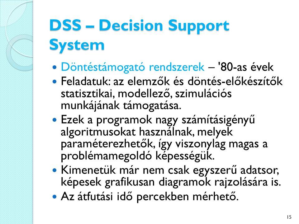 DSS – Decision Support System Döntéstámogató rendszerek – 80-as évek Feladatuk: az elemzők és döntés-előkészítők statisztikai, modellező, szimulációs munkájának támogatása.