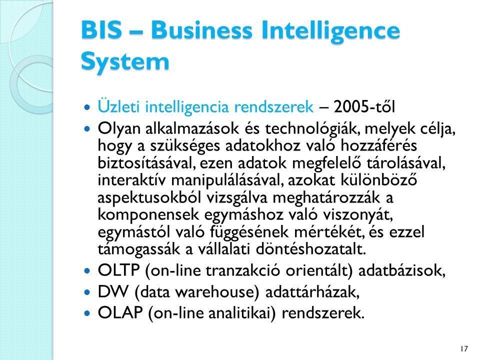 BIS – Business Intelligence System Üzleti intelligencia rendszerek – 2005-től Olyan alkalmazások és technológiák, melyek célja, hogy a szükséges adatokhoz való hozzáférés biztosításával, ezen adatok megfelelő tárolásával, interaktív manipulálásával, azokat különböző aspektusokból vizsgálva meghatározzák a komponensek egymáshoz való viszonyát, egymástól való függésének mértékét, és ezzel támogassák a vállalati döntéshozatalt.