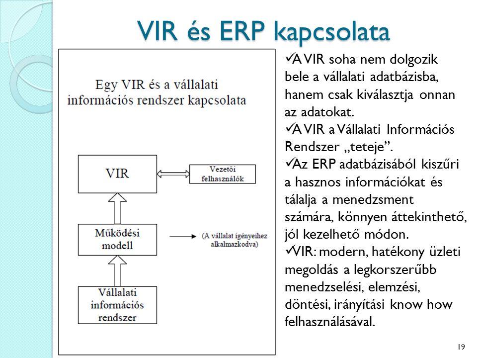 VIR és ERP kapcsolata A VIR soha nem dolgozik bele a vállalati adatbázisba, hanem csak kiválasztja onnan az adatokat.