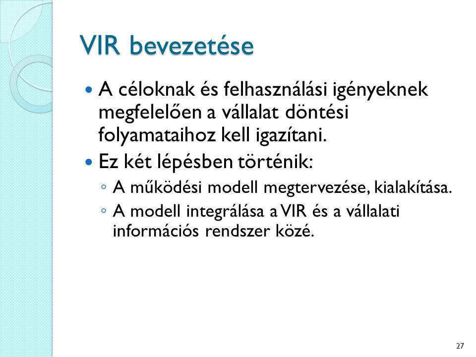 VIR bevezetése A céloknak és felhasználási igényeknek megfelelően a vállalat döntési folyamataihoz kell igazítani.