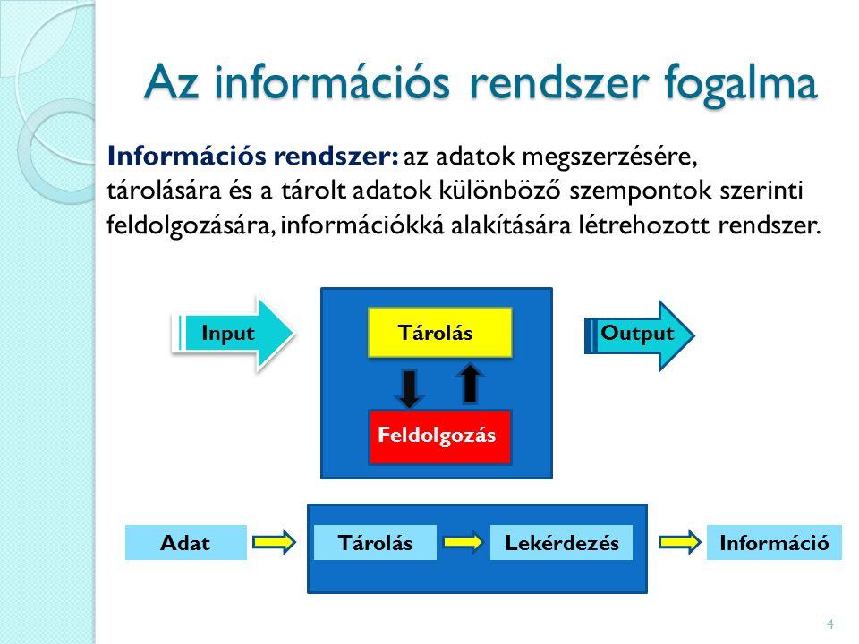 Az információs rendszer fogalma Információs rendszer: az adatok megszerzésére, tárolására és a tárolt adatok különböző szempontok szerinti feldolgozására, információkká alakítására létrehozott rendszer.