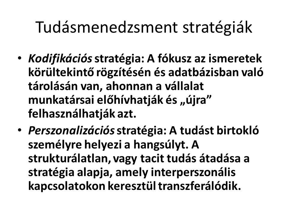 Tudásmenedzsment stratégiák Kodifikációs stratégia: A fókusz az ismeretek körültekintő rögzítésén és adatbázisban való tárolásán van, ahonnan a vállal