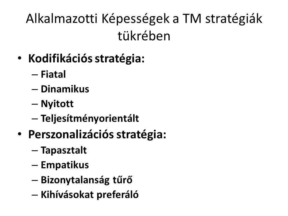 Alkalmazotti Képességek a TM stratégiák tükrében Kodifikációs stratégia: – Fiatal – Dinamikus – Nyitott – Teljesítményorientált Perszonalizációs stratégia: – Tapasztalt – Empatikus – Bizonytalanság tűrő – Kihívásokat preferáló