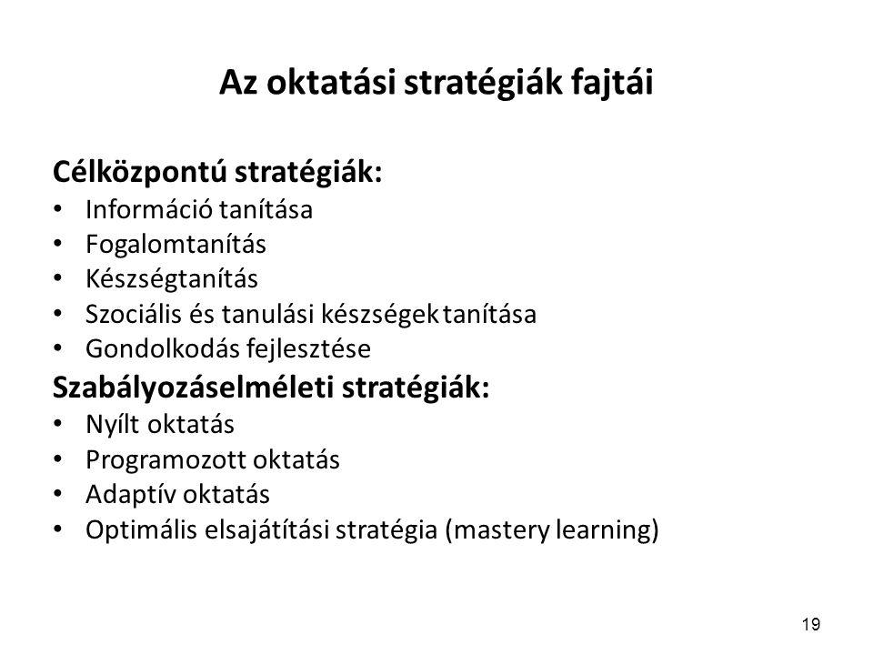 19 Az oktatási stratégiák fajtái Célközpontú stratégiák: Információ tanítása Fogalomtanítás Készségtanítás Szociális és tanulási készségek tanítása Gondolkodás fejlesztése Szabályozáselméleti stratégiák: Nyílt oktatás Programozott oktatás Adaptív oktatás Optimális elsajátítási stratégia (mastery learning)