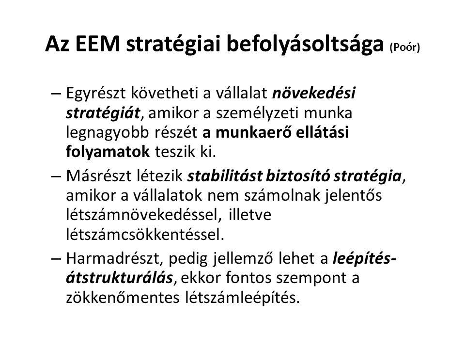 Az EEM stratégiai befolyásoltsága (Poór) – Egyrészt követheti a vállalat növekedési stratégiát, amikor a személyzeti munka legnagyobb részét a munkaerő ellátási folyamatok teszik ki.