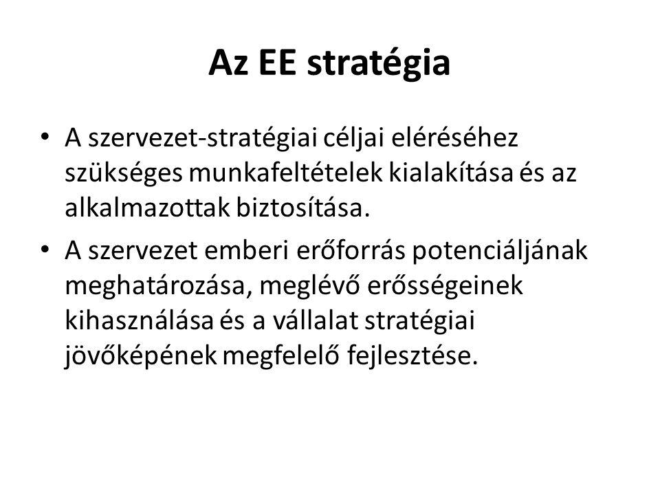 Az EE stratégia A szervezet-stratégiai céljai eléréséhez szükséges munkafeltételek kialakítása és az alkalmazottak biztosítása.