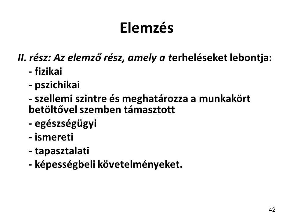 42 Elemzés II.