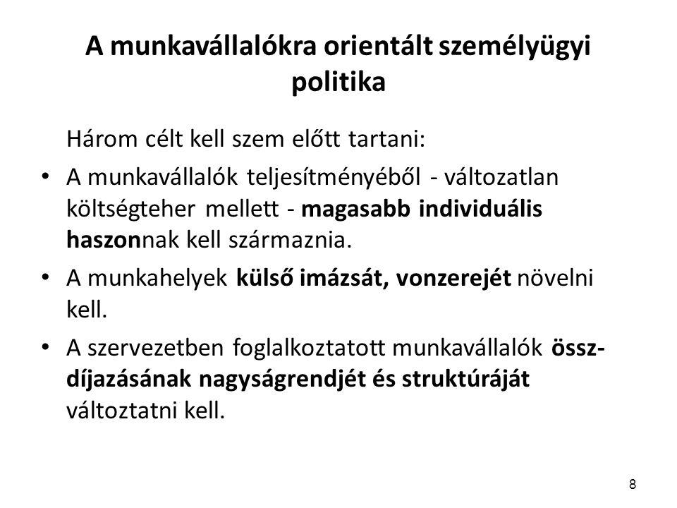 Stratégia, politika, tervezés Misszió Stratégia Politika Tevékenységek Gyakorlat Tervezés