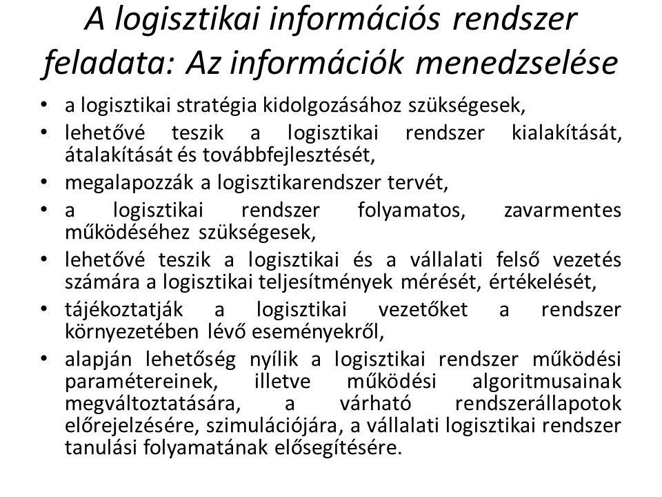 A logisztikai információs rendszer feladata: Az információk menedzselése a logisztikai stratégia kidolgozásához szükségesek, lehetővé teszik a logisztikai rendszer kialakítását, átalakítását és továbbfejlesztését, megalapozzák a logisztikarendszer tervét, a logisztikai rendszer folyamatos, zavarmentes működéséhez szükségesek, lehetővé teszik a logisztikai és a vállalati felső vezetés számára a logisztikai teljesítmények mérését, értékelését, tájékoztatják a logisztikai vezetőket a rendszer környezetében lévő eseményekről, alapján lehetőség nyílik a logisztikai rendszer működési paramétereinek, illetve működési algoritmusainak megváltoztatására, a várható rendszerállapotok előrejelzésére, szimulációjára, a vállalati logisztikai rendszer tanulási folyamatának elősegítésére.