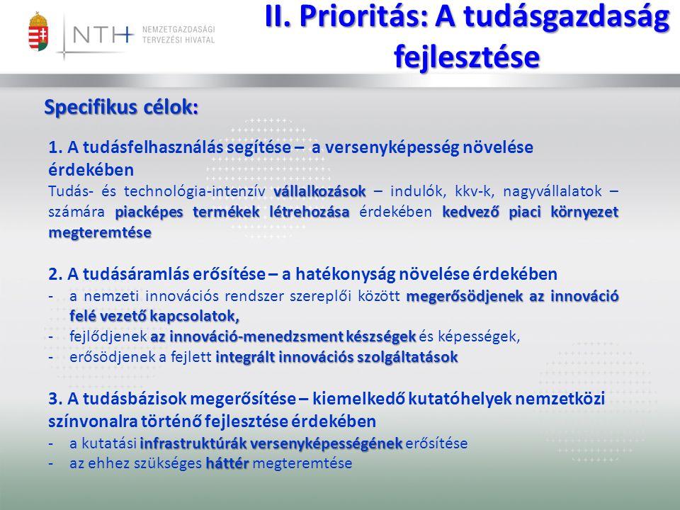 1. A tudásfelhasználás segítése – a versenyképesség növelése érdekében vállalkozások piacképes termékek létrehozása kedvező piaci környezet megteremté