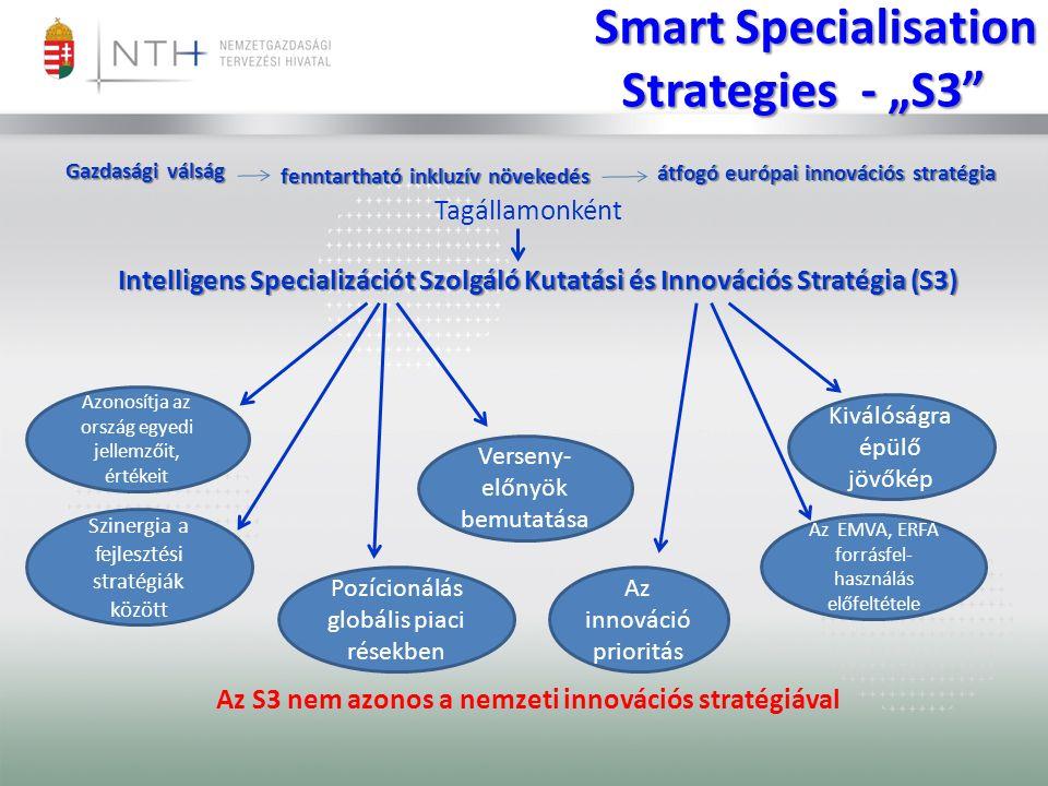 """Tagállamonként Intelligens Specializációt Szolgáló Kutatási és Innovációs Stratégia (S3) Az S3 nem azonos a nemzeti innovációs stratégiával Smart Specialisation Smart Specialisation Strategies - """"S3 Strategies - """"S3 Pozícionálás globális piaci résekben Szinergia a fejlesztési stratégiák között Azonosítja az ország egyedi jellemzőit, értékeit Az innováció prioritás Az EMVA, ERFA forrásfel- használás előfeltétele Kiválóságra épülő jövőkép Verseny- előnyök bemutatása Gazdasági válság fenntartható inkluzív növekedés átfogó európai innovációs stratégia átfogó európai innovációs stratégia"""