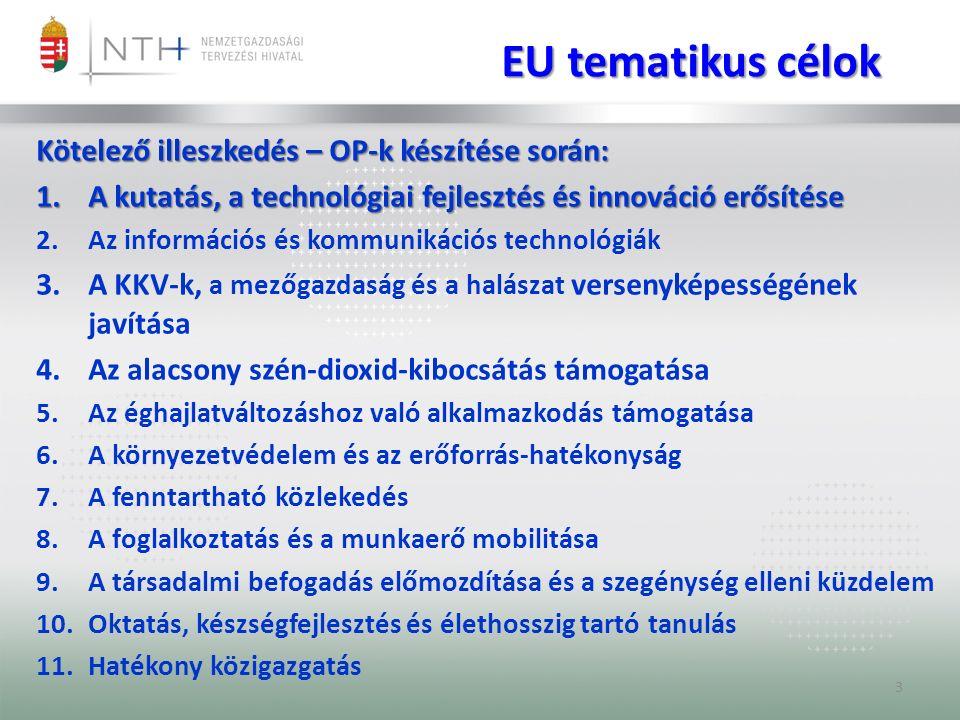 EU tematikus célok EU tematikus célok Kötelező illeszkedés – OP-k készítése során: 1.A kutatás, a technológiai fejlesztés és innováció erősítése 2.Az információs és kommunikációs technológiák 3.A KKV-k, a mezőgazdaság és a halászat versenyképességének javítása 4.Az alacsony szén-dioxid-kibocsátás támogatása 5.Az éghajlatváltozáshoz való alkalmazkodás támogatása 6.A környezetvédelem és az erőforrás-hatékonyság 7.A fenntartható közlekedés 8.A foglalkoztatás és a munkaerő mobilitása 9.A társadalmi befogadás előmozdítása és a szegénység elleni küzdelem 10.Oktatás, készségfejlesztés és élethosszig tartó tanulás 11.Hatékony közigazgatás 3