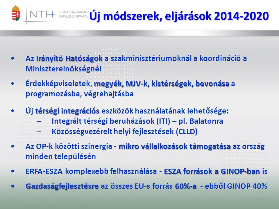 Új módszerek, eljárások 2014-2020 Irányító HatóságokAz Irányító Hatóságok a szakminisztériumoknál a koordináció a Miniszterelnökségnél megyék, MJV-k, kistérségek, bevonásaÉrdekképviseletek, megyék, MJV-k, kistérségek, bevonása a programozásba, végrehajtásba térségi integrációsÚj térségi integrációs eszközök használatának lehetősége: –Integrált térségi beruházások (ITI) – pl.