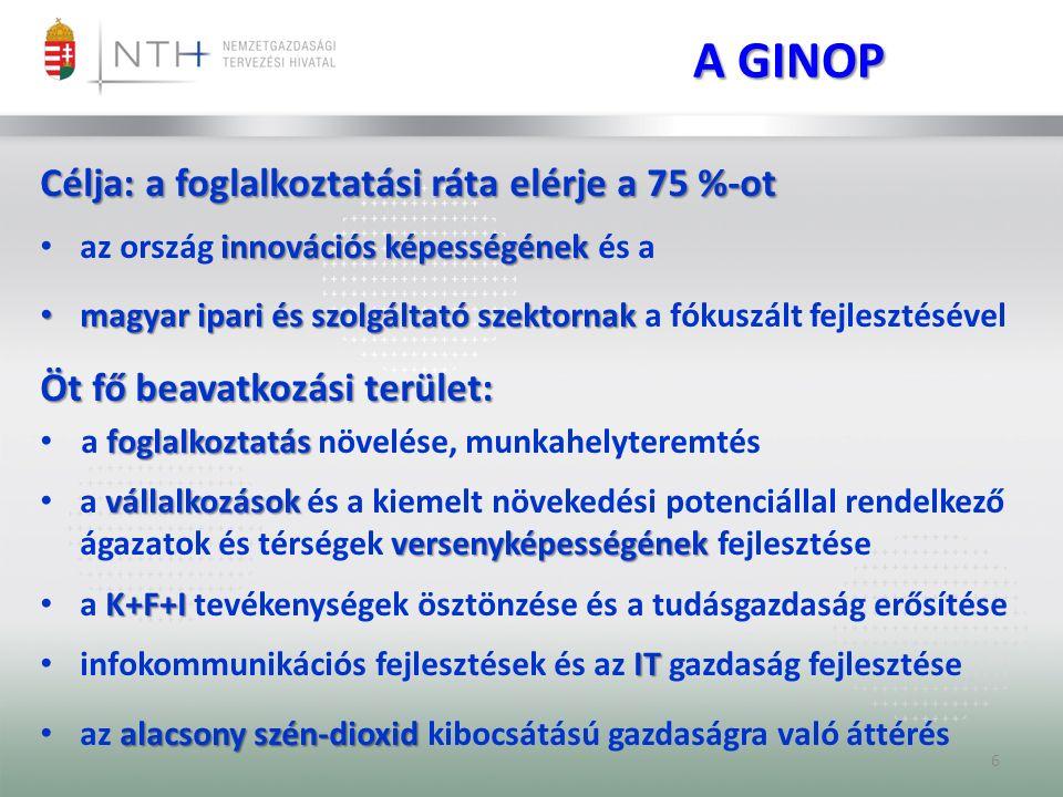 Célja: a foglalkoztatási ráta elérje a 75 %-ot innovációs képességének az ország innovációs képességének és a magyar ipari és szolgáltató szektornak magyar ipari és szolgáltató szektornak a fókuszált fejlesztésével Öt fő beavatkozási terület: foglalkoztatás a foglalkoztatás növelése, munkahelyteremtés vállalkozások versenyképességének a vállalkozások és a kiemelt növekedési potenciállal rendelkező ágazatok és térségek versenyképességének fejlesztése K+F+I a K+F+I tevékenységek ösztönzése és a tudásgazdaság erősítése IT infokommunikációs fejlesztések és az IT gazdaság fejlesztése alacsony szén-dioxid az alacsony szén-dioxid kibocsátású gazdaságra való áttérés A GINOP 6