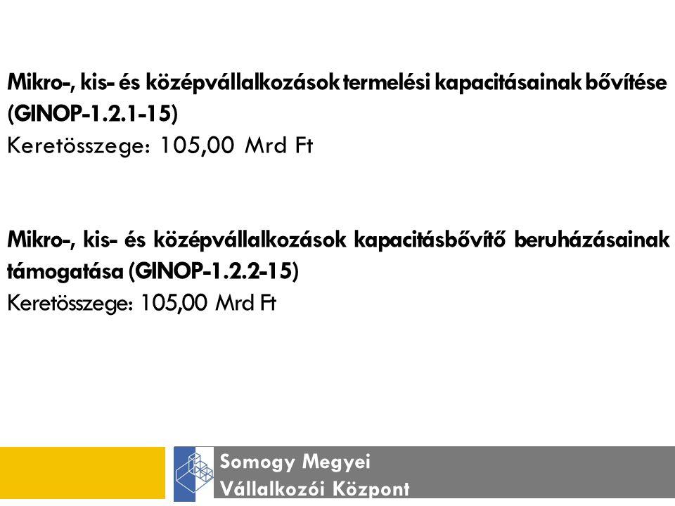 Somogy Megyei Vállalkozói Központ Mikro-, kis- és középvállalkozások termelési kapacitásainak bővítése (GINOP-1.2.1-15) Keretösszege: 105,00 Mrd Ft Mikro-, kis- és középvállalkozások kapacitásbővítő beruházásainak támogatása (GINOP-1.2.2-15) Keretösszege: 105,00 Mrd Ft