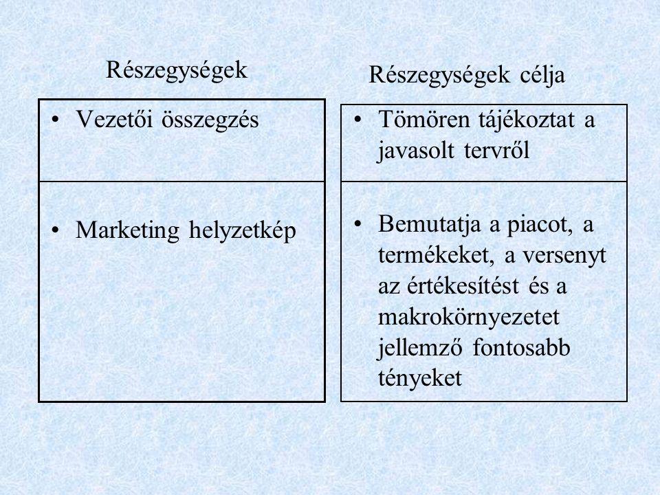 Marketing terv készítése A marketingmenedzsment feladatának egyik legfontosabb a marketing terv.