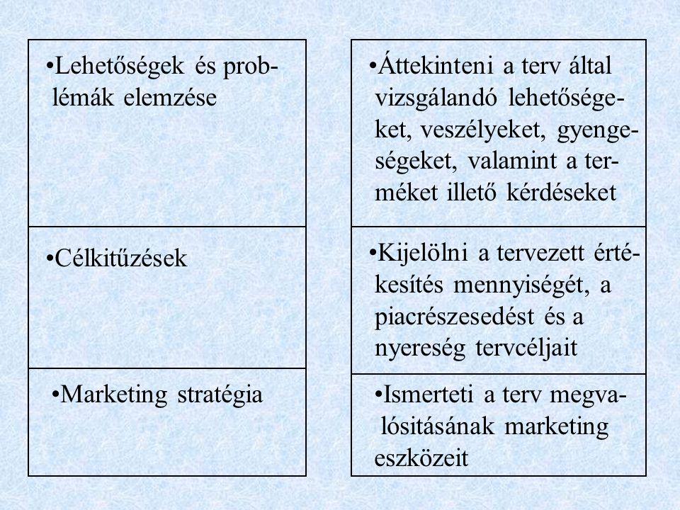 Vezetői összegzés Marketing helyzetkép Tömören tájékoztat a javasolt tervről Bemutatja a piacot, a termékeket, a versenyt az értékesítést és a makrokörnyezetet jellemző fontosabb tényeket Részegységek Részegységek célja