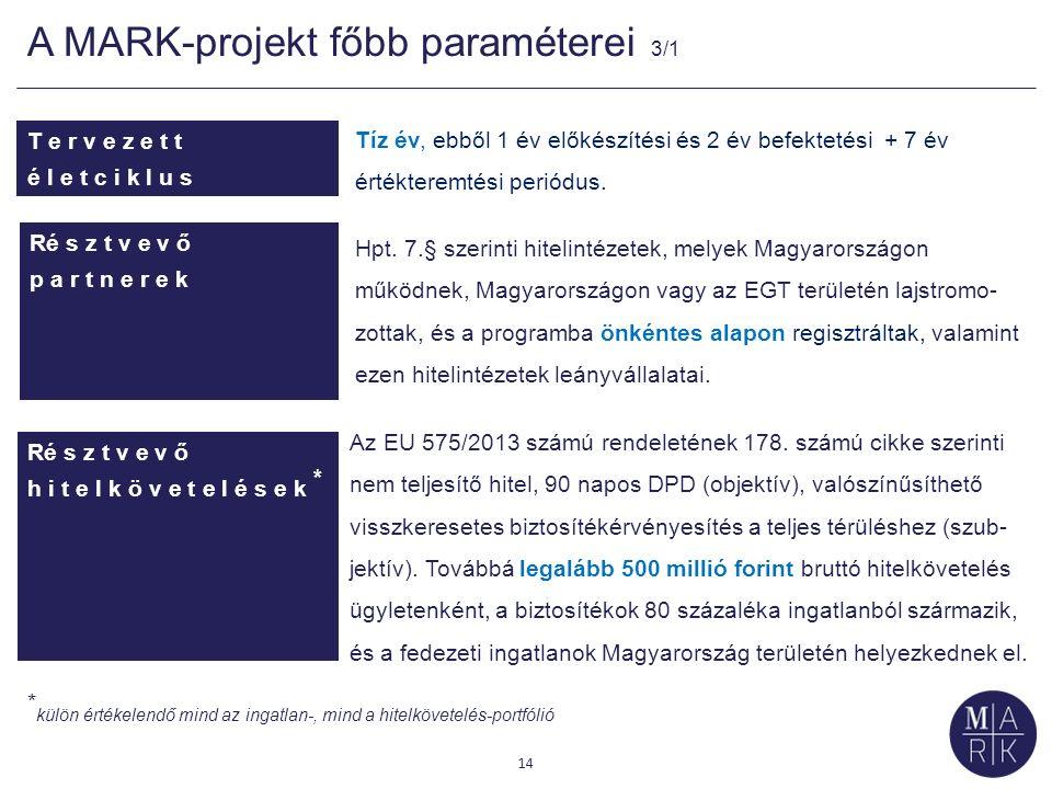 Az EU 575/2013 számú rendeletének 178.