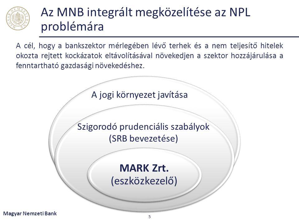 Az MNB integrált megközelítése az NPL problémára MARK Zrt.