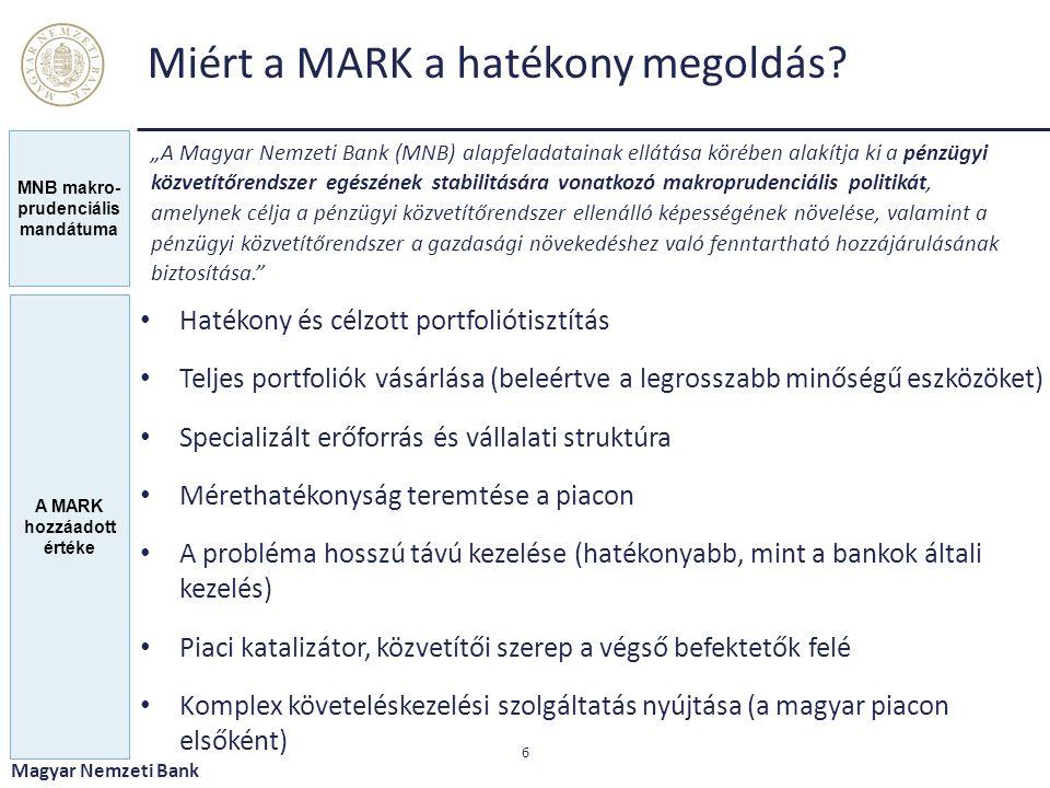 Komplex követeléskezelési szolgáltatás  Hiánya azonosítottan korlát a magyarországi portfólió-vásárlásoknál.