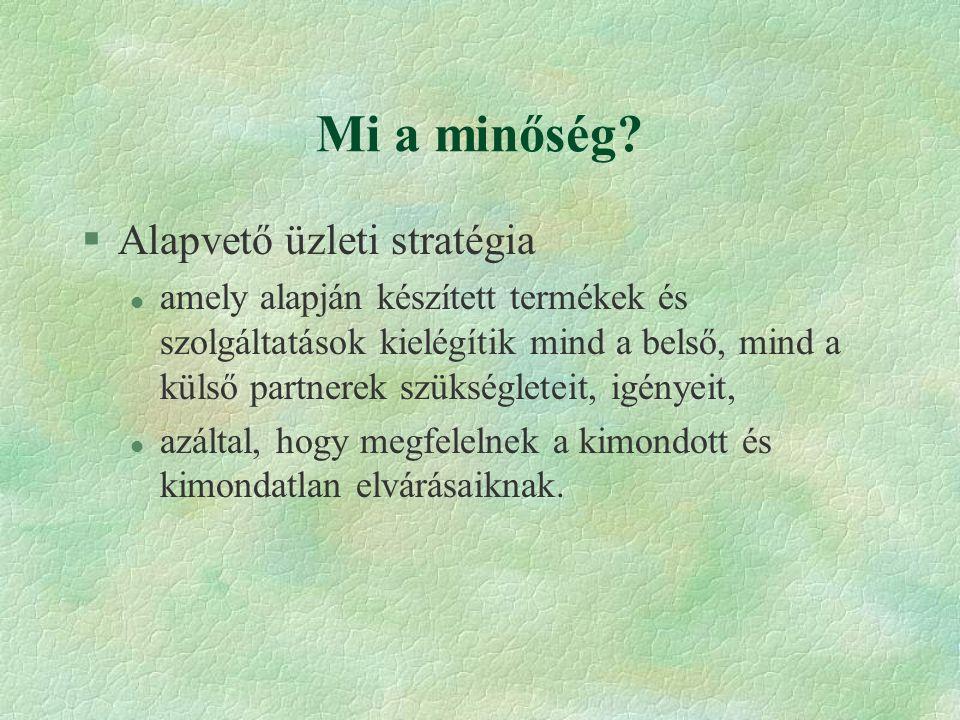 A könyvtári minőségfejlesztés ajánlott lépései Vidra Szabó Ferenc pszichotura@gmail.com