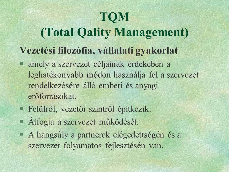 Milyen legyen a könyvtári modell §TQM-felé törekvő §Emberarcú §Alulról építkező §Ésszerű §Hatékony