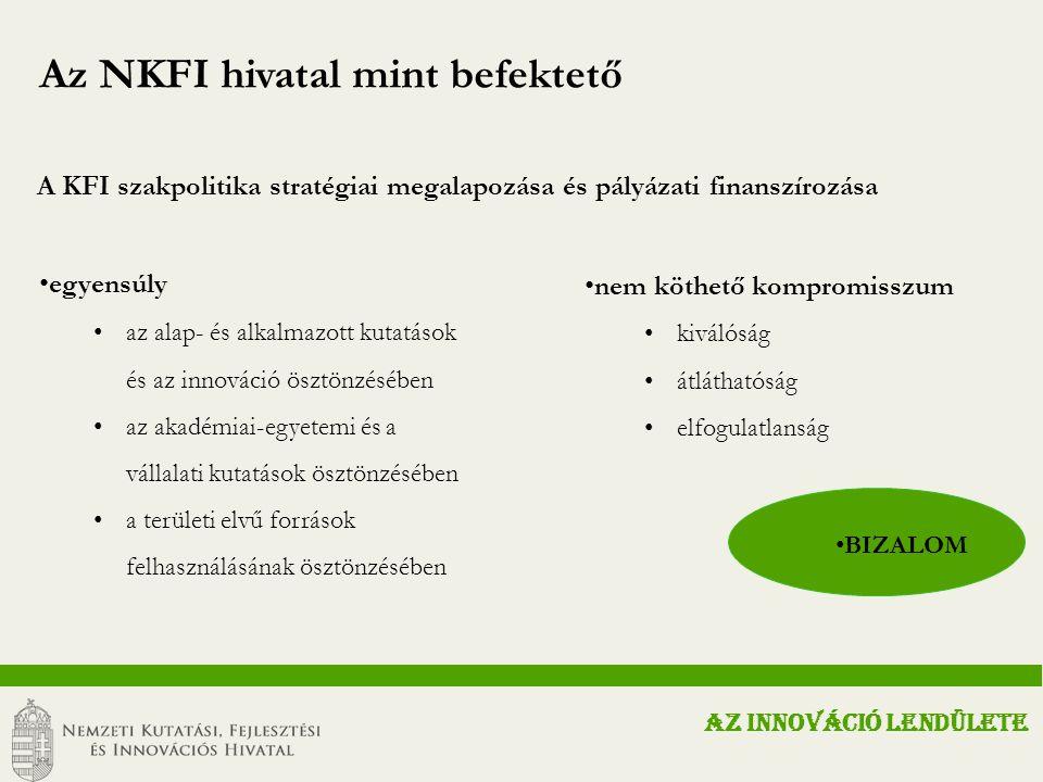 Az NKFI hivatal mint befektető A KFI szakpolitika stratégiai megalapozása és pályázati finanszírozása egyensúly az alap- és alkalmazott kutatások és az innováció ösztönzésében az akadémiai-egyetemi és a vállalati kutatások ösztönzésében a területi elvű források felhasználásának ösztönzésében nem köthető kompromisszum kiválóság átláthatóság elfogulatlanság BIZALOM AZ INNOVÁCIÓ LENDÜLETE