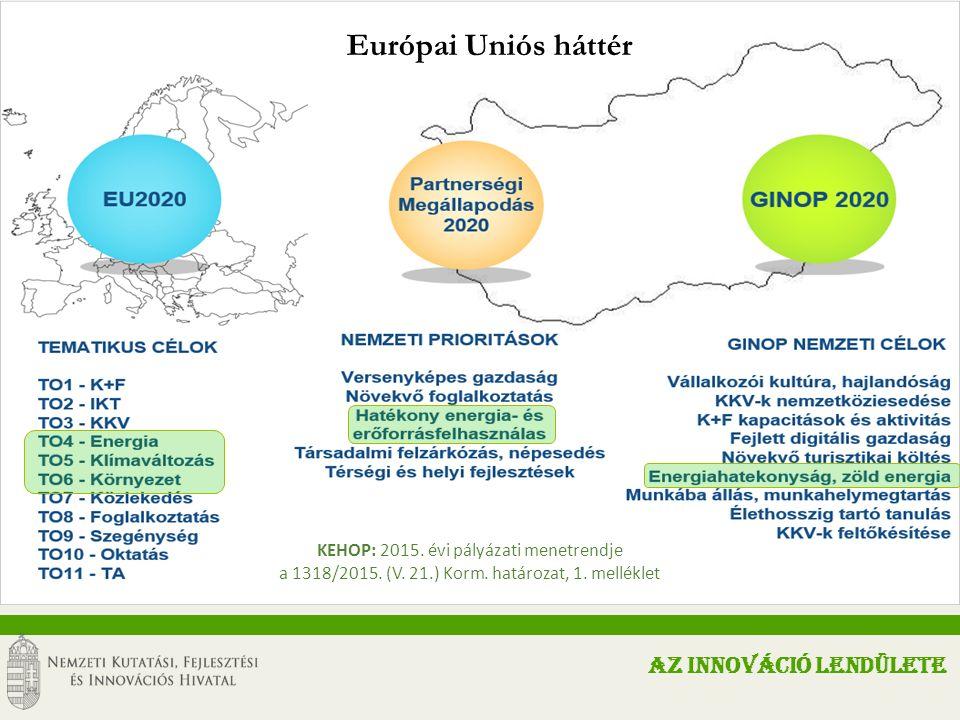 Európai Uniós háttér KEHOP: 2015. évi pályázati menetrendje a 1318/2015.
