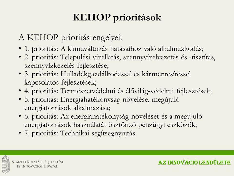 AZ INNOVÁCIÓ LENDÜLETE KEHOP prioritások A KEHOP prioritástengelyei: 1.