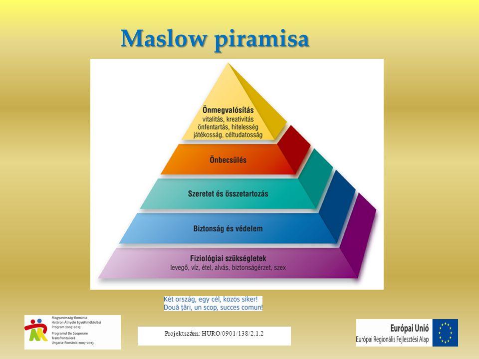 Maslow piramisa Projektsz á m: HURO/0901/138/2.1.2