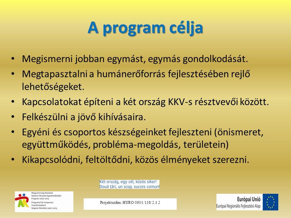 Kommunikációs gyakorlat II. Projektsz á m: HURO/0901/138/2.1.2