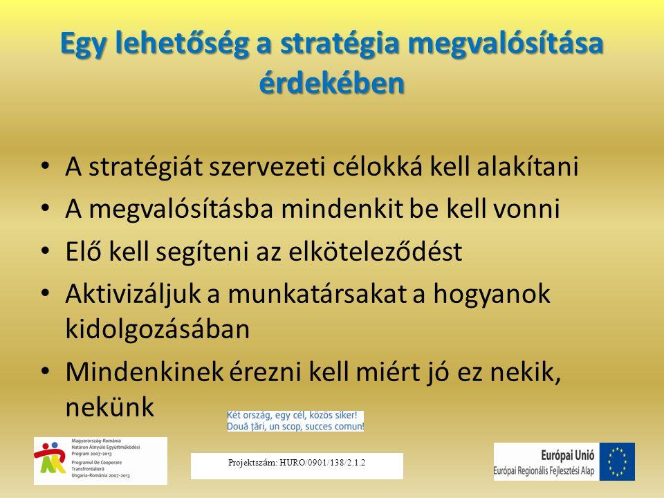 Egy lehetőség a stratégia megvalósítása érdekében A stratégiát szervezeti célokká kell alakítani A megvalósításba mindenkit be kell vonni Elő kell segíteni az elköteleződést Aktivizáljuk a munkatársakat a hogyanok kidolgozásában Mindenkinek érezni kell miért jó ez nekik, nekünk Projektsz á m: HURO/0901/138/2.1.2