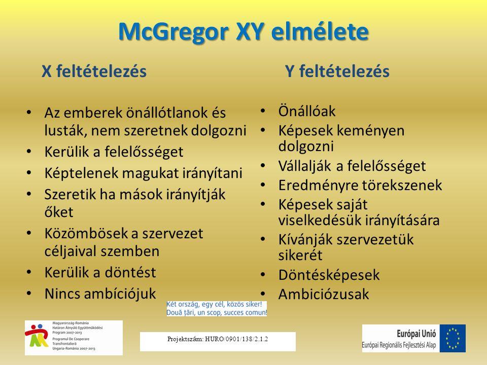 McGregor XY elmélete Az emberek önállótlanok és lusták, nem szeretnek dolgozni Kerülik a felelősséget Képtelenek magukat irányítani Szeretik ha mások irányítják őket Közömbösek a szervezet céljaival szemben Kerülik a döntést Nincs ambíciójuk Önállóak Képesek keményen dolgozni Vállalják a felelősséget Eredményre törekszenek Képesek saját viselkedésük irányítására Kívánják szervezetük sikerét Döntésképesek Ambiciózusak X feltételezésY feltételezés Projektsz á m: HURO/0901/138/2.1.2