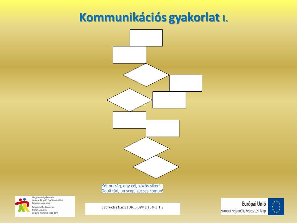 Kommunikációs gyakorlat I. Projektsz á m: HURO/0901/138/2.1.2