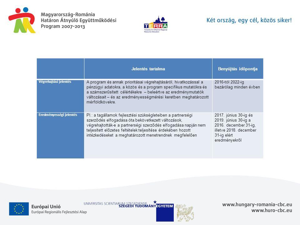 Jelentés tartalmaBenyújtás időpontja Végrehajtási jelentés A program és annak prioritásai végrehajtásáról, hivatkozással a pénzügyi adatokra, a közös és a program specifikus mutatókra és a számszerűsített célértékekre – beleértve az eredménymutatók változásait – és az eredményességmérési keretben meghatározott mérföldkövekre.