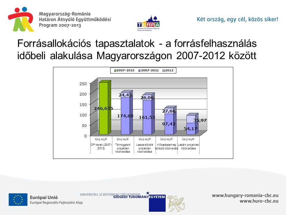Forrásallokációs tapasztalatok - a forrásfelhasználás időbeli alakulása Magyarországon 2007-2012 között