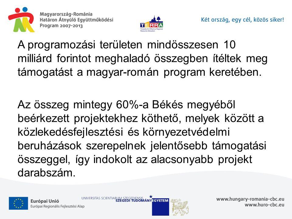 A programozási területen mindösszesen 10 milliárd forintot meghaladó összegben ítéltek meg támogatást a magyar-román program keretében. Az összeg mint