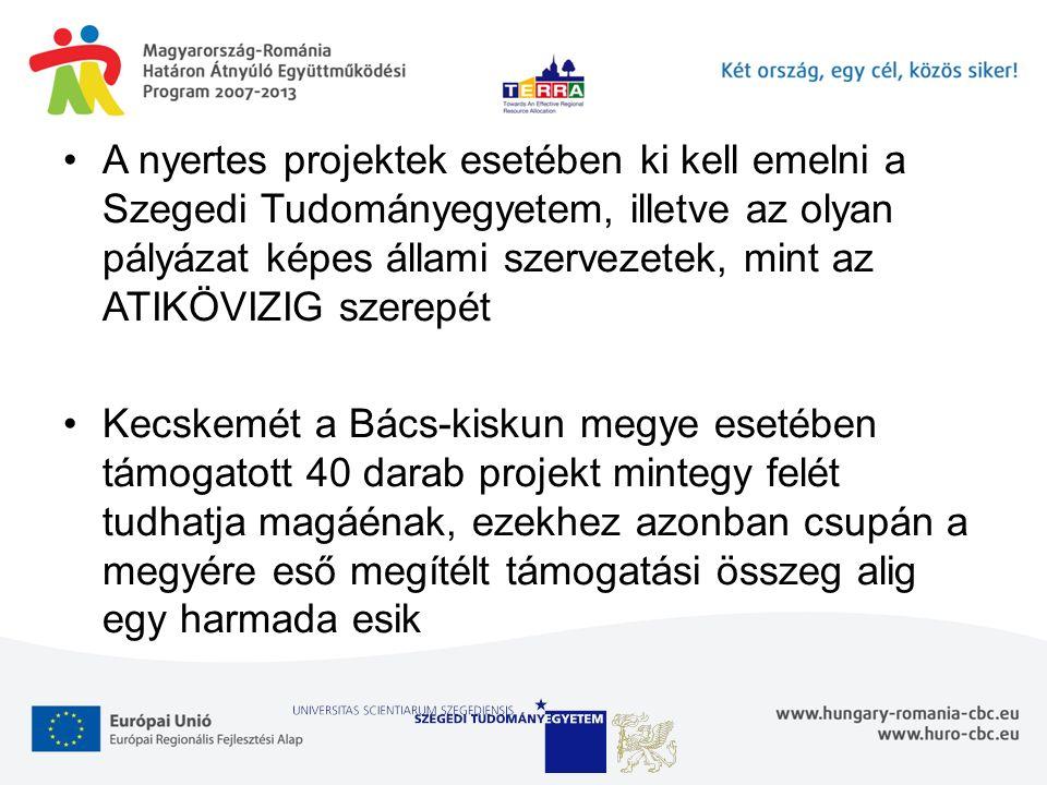 A nyertes projektek esetében ki kell emelni a Szegedi Tudományegyetem, illetve az olyan pályázat képes állami szervezetek, mint az ATIKÖVIZIG szerepét Kecskemét a Bács-kiskun megye esetében támogatott 40 darab projekt mintegy felét tudhatja magáénak, ezekhez azonban csupán a megyére eső megítélt támogatási összeg alig egy harmada esik