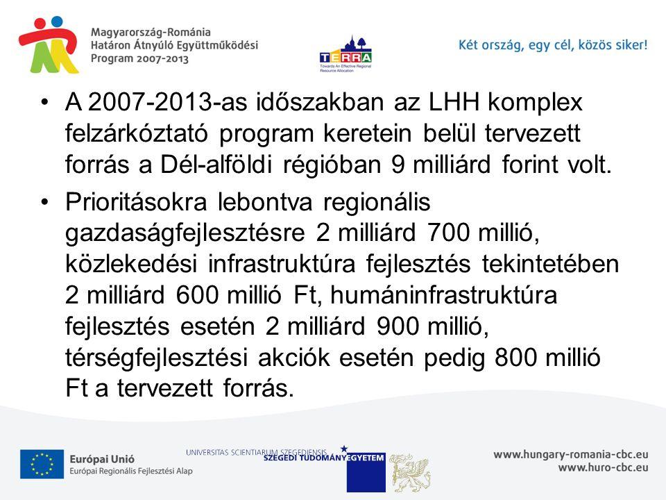 A 2007-2013-as időszakban az LHH komplex felzárkóztató program keretein belül tervezett forrás a Dél-alföldi régióban 9 milliárd forint volt. Prioritá