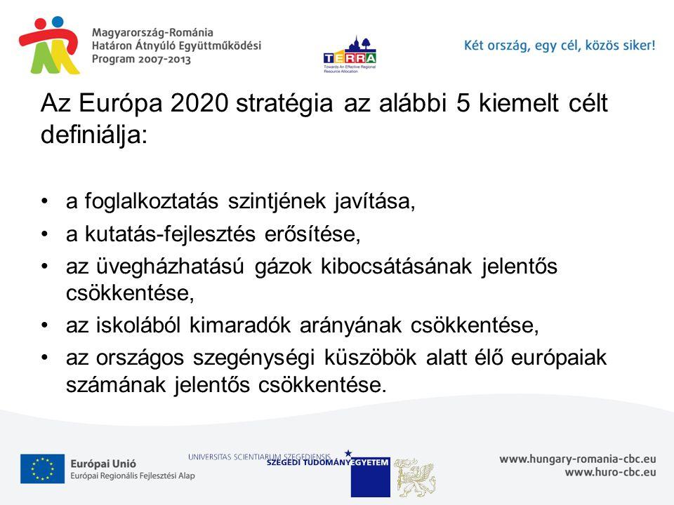 Az Európa 2020 stratégia az alábbi 5 kiemelt célt definiálja: a foglalkoztatás szintjének javítása, a kutatás-fejlesztés erősítése, az üvegházhatású gázok kibocsátásának jelentős csökkentése, az iskolából kimaradók arányának csökkentése, az országos szegénységi küszöbök alatt élő európaiak számának jelentős csökkentése.