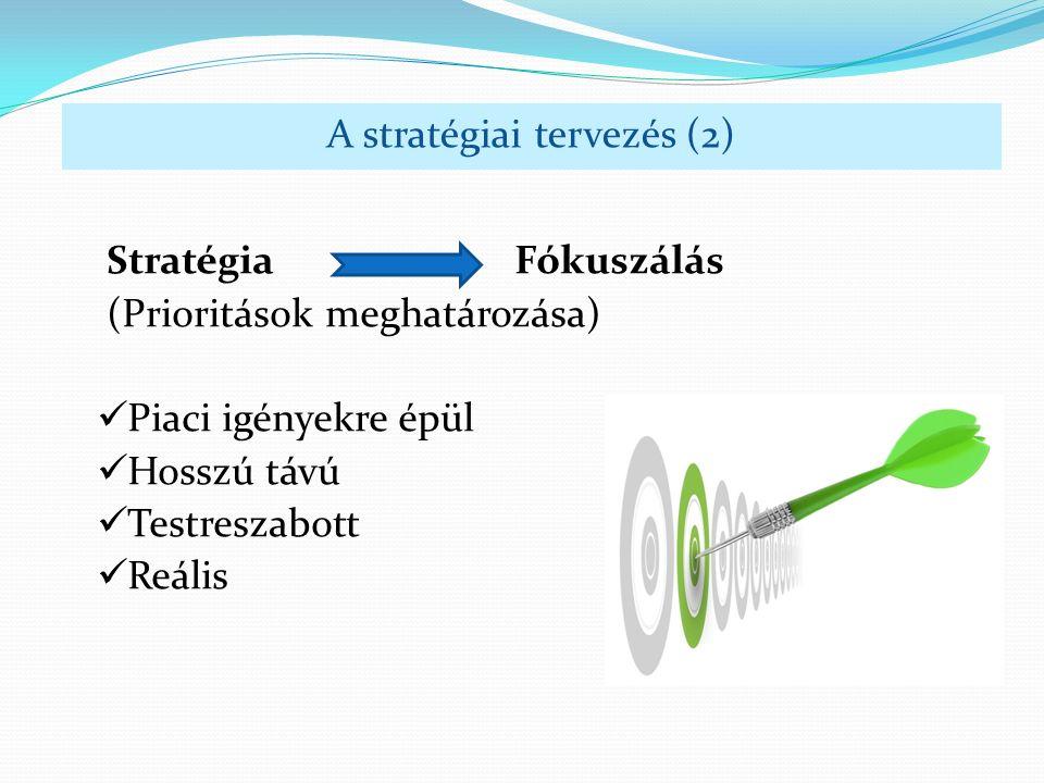 A stratégiai tervezés (2) Stratégia Fókuszálás (Prioritások meghatározása) Piaci igényekre épül Hosszú távú Testreszabott Reális