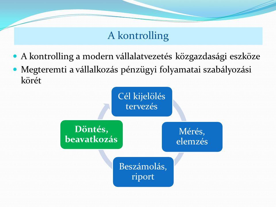 A kontrolling a modern vállalatvezetés közgazdasági eszköze Megteremti a vállalkozás pénzügyi folyamatai szabályozási körét Cél kijelölés tervezés Mérés, elemzés Beszámolás, riport Döntés, beavatkozás A kontrolling