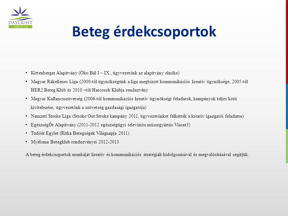 Beteg érdekcsoportok Kittenberger Alapítvány (Öko Bál I – IX., ügyvezetőnk az alapítvány elnöke) Magyar Rákellenes Liga (2000-től ügynökségünk a liga megbízott kommunikációs kreatív ügynöksége, 2005-től HER2 Beteg Klub és 2010 –től Harcosok Klubja rendezvény Magyar Kullancsszövetség (2006-tól kommunikációs kreatív ügynökségi feladatok, kampányok teljes körű kivitelezése, ügyvezetőnk a szövetség gazdasági igazgatója) Nemzeti Stroke Liga (Stroke Out Stroke kampány 2011, ügyvezetőnket felkérték a kreatív igazgatói feladatra) EgészségŐr Alapítvány (2011-2012 egészségügyi televíziós műsorgyártás Viasat3) Tüdőér Egylet (Ritka Betegségek Világnapja 2011) Myeloma Betegklub rendezvényei 2012-2013 A beteg érdekcsoportok munkáját kreatív és kommunikációs stratégiák kidolgozásával és megvalósításával segítjük.