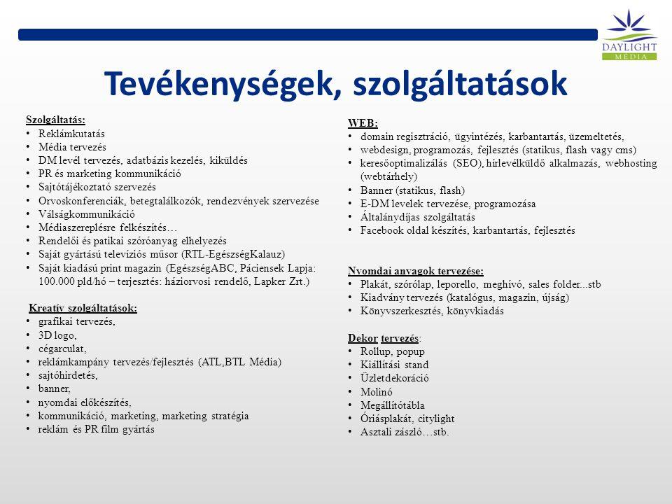 Tevékenységek, szolgáltatások Szolgáltatás: Reklámkutatás Média tervezés DM levél tervezés, adatbázis kezelés, kiküldés PR és marketing kommunikáció Sajtótájékoztató szervezés Orvoskonferenciák, betegtalálkozók, rendezvények szervezése Válságkommunikáció Médiaszereplésre felkészítés… Rendelői és patikai szóróanyag elhelyezés Saját gyártású televíziós műsor (RTL-EgészségKalauz) Saját kiadású print magazin (EgészségABC, Páciensek Lapja: 100.000 pld/hó – terjesztés: háziorvosi rendelő, Lapker Zrt.) Kreatív szolgáltatások: grafikai tervezés, 3D logo, cégarculat, reklámkampány tervezés/fejlesztés (ATL,BTL Média) sajtóhirdetés, banner, nyomdai előkészítés, kommunikáció, marketing, marketing stratégia reklám és PR film gyártás WEB: domain regisztráció, ügyintézés, karbantartás, üzemeltetés, webdesign, programozás, fejlesztés (statikus, flash vagy cms) keresőoptimalizálás (SEO), hírlevélküldő alkalmazás, webhosting (webtárhely) Banner (statikus, flash) E-DM levelek tervezése, programozása Általánydíjas szolgáltatás Facebook oldal készítés, karbantartás, fejlesztés Nyomdai anyagok tervezése: Plakát, szórólap, leporello, meghívó, sales folder...stb Kiadvány tervezés (katalógus, magazin, újság) Könyvszerkesztés, könyvkiadás Dekor tervezés: Rollup, popup Kiállítási stand Üzletdekoráció Molinó Megállítótábla Óriásplakát, citylight Asztali zászló…stb.
