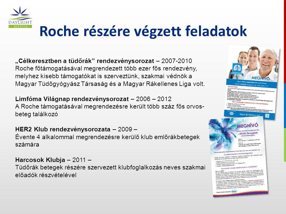 Referenciák I.Bayer Hungária Kft.