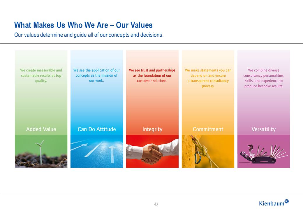 What Makes Us Who We Are – Our Values Our values determine and guide all of our concepts and decisions.